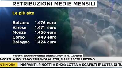 Rai News 24 del 29.04.2017. Differenze salariali tra Nord e Sud