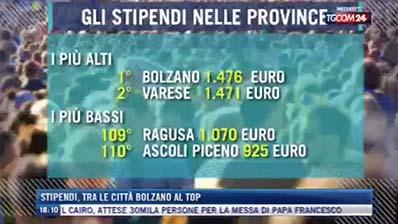 TgCom 24 del 29.04.2017. Rapporto occupazione Italia