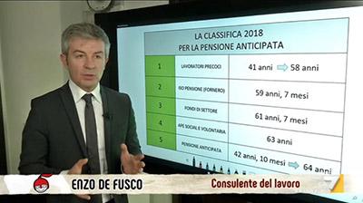 La7. Di martedì del 10.04.2018. Enzo De Fusco
