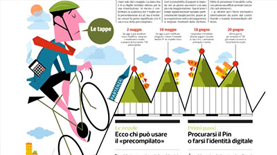 Rassegna Stampa - 23.04.2018