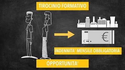 Talk Lavoro St.2 Puntata 2 - Tirocinio Formativo