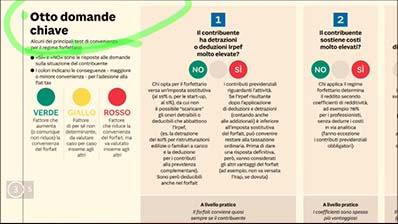 Rassegna Stampa - 28.01.2019
