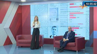 Rassegna Stampa - 18.02.2019