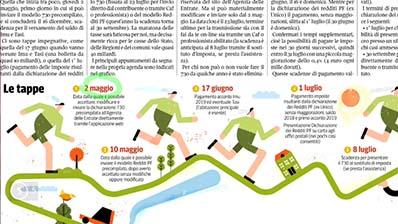 Rassegna Stampa - 29.04.2019