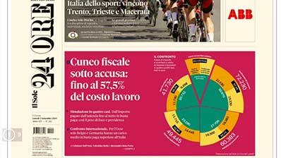 Rassegna Stampa - 02.09.2019